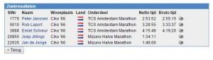 marathon mannen